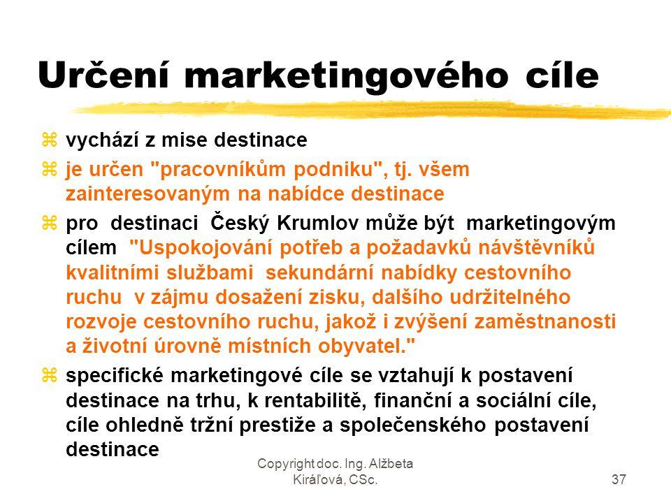 Copyright doc. Ing. Alžbeta Kiráľová, CSc.37 Určení marketingového cíle zvychází z mise destinace zje určen
