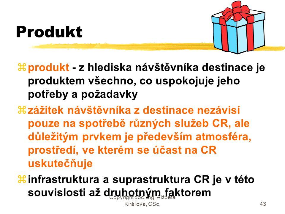 Copyright doc. Ing. Alžbeta Kiráľová, CSc.43 Produkt zprodukt - z hlediska návštěvníka destinace je produktem všechno, co uspokojuje jeho potřeby a po