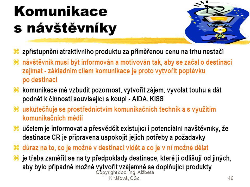 Copyright doc. Ing. Alžbeta Kiráľová, CSc.46 Komunikace s návštěvníky z zpřístupnění atraktivního produktu za přiměřenou cenu na trhu nestačí z návště
