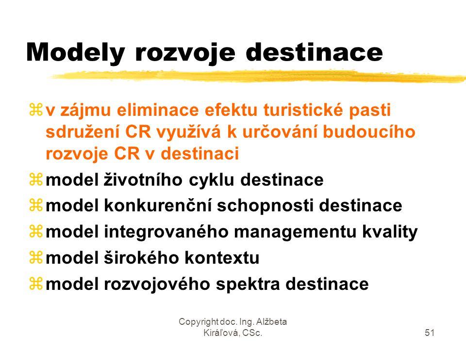 Copyright doc. Ing. Alžbeta Kiráľová, CSc.51 Modely rozvoje destinace zv zájmu eliminace efektu turistické pasti sdružení CR využívá k určování budouc