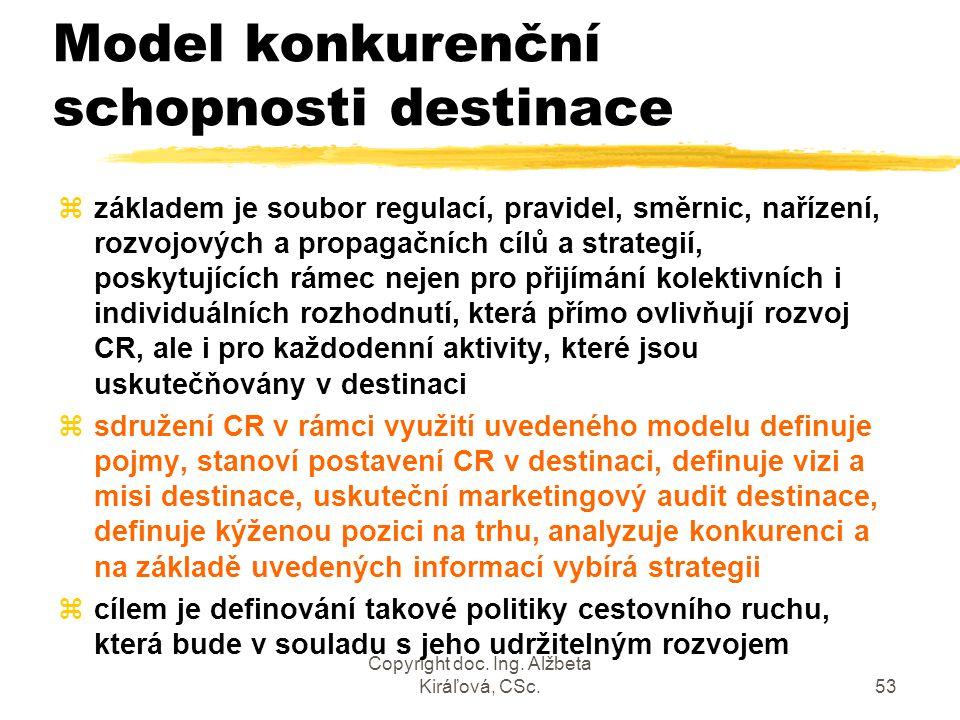 Copyright doc. Ing. Alžbeta Kiráľová, CSc.53 Model konkurenční schopnosti destinace zzákladem je soubor regulací, pravidel, směrnic, nařízení, rozvojo
