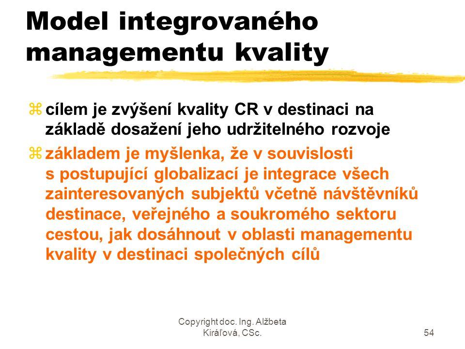 Copyright doc. Ing. Alžbeta Kiráľová, CSc.54 Model integrovaného managementu kvality zcílem je zvýšení kvality CR v destinaci na základě dosažení jeho