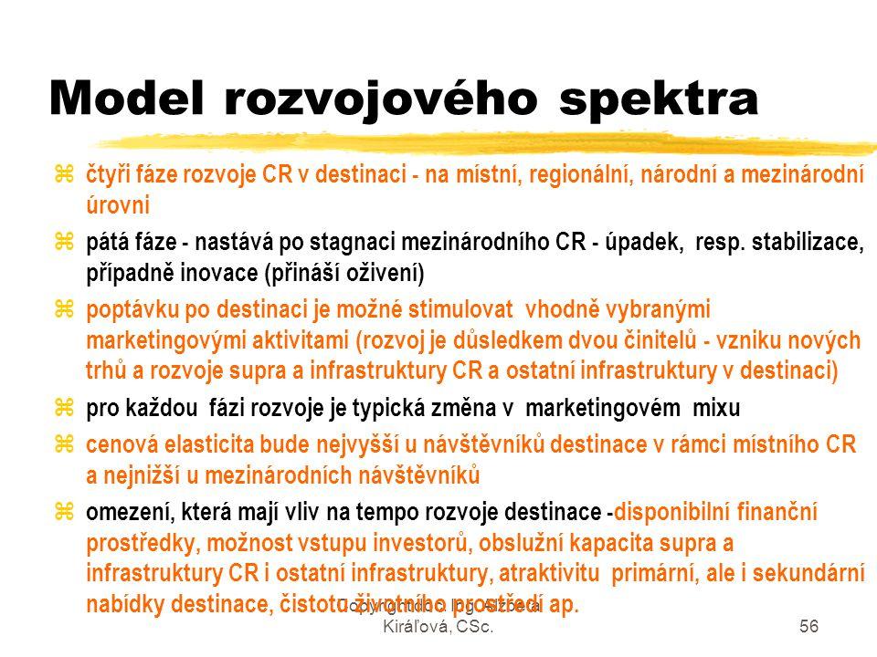 Copyright doc. Ing. Alžbeta Kiráľová, CSc.56 Model rozvojového spektra z čtyři fáze rozvoje CR v destinaci - na místní, regionální, národní a mezináro