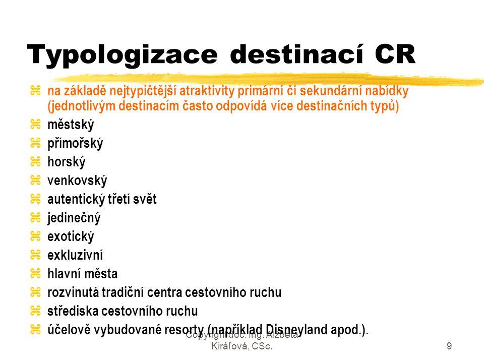 Copyright doc. Ing. Alžbeta Kiráľová, CSc.9 Typologizace destinací CR z na základě nejtypičtější atraktivity primární či sekundární nabídky (jednotliv