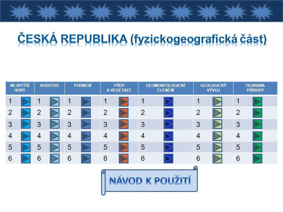 Jak se nazývá nejvyšší vegetační stupeň v ČR?  KLEČ
