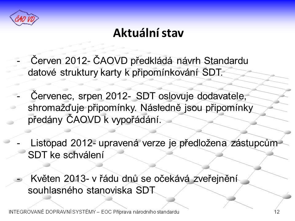 Aktuální stav - Červen 2012- ČAOVD předkládá návrh Standardu datové struktury karty k připomínkování SDT. - Červenec, srpen 2012- SDT oslovuje dodavat
