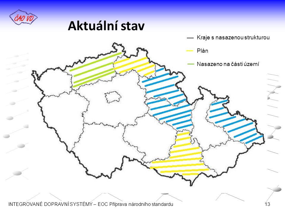 Aktuální stav Kraje s nasazenou strukturou Plán Nasazeno na části území INTEGROVANÉ DOPRAVNÍ SYSTÉMY – EOC Příprava národního standardu 13
