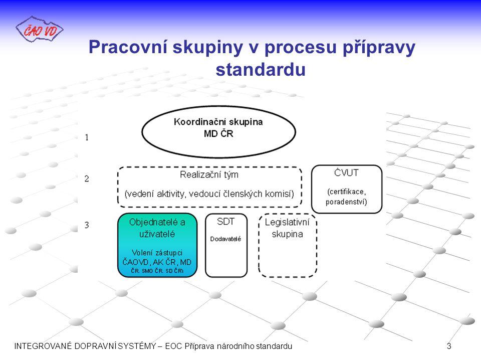 Pracovní skupiny v procesu přípravy standardu INTEGROVANÉ DOPRAVNÍ SYSTÉMY – EOC Příprava národního standardu 3