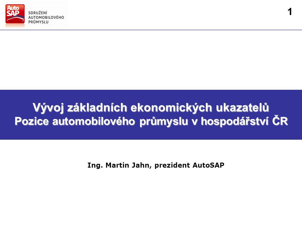 Směry hlavních činností AutoSAP Strategie AutoSAP pro další období Vývoj základních ekonomických ukazatelů Pozice automobilového průmyslu v hospodářství ČR Ing.