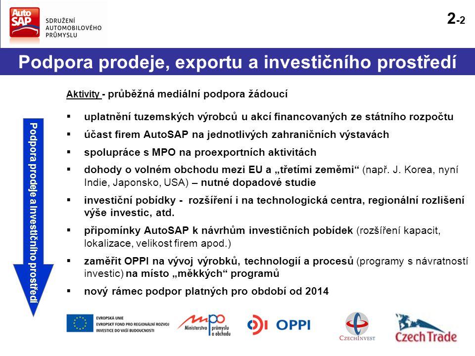 """Aktivity - průběžná mediální podpora žádoucí  uplatnění tuzemských výrobců u akcí financovaných ze státního rozpočtu  účast firem AutoSAP na jednotlivých zahraničních výstavách  spolupráce s MPO na proexportních aktivitách  dohody o volném obchodu mezi EU a """"třetími zeměmi (např."""