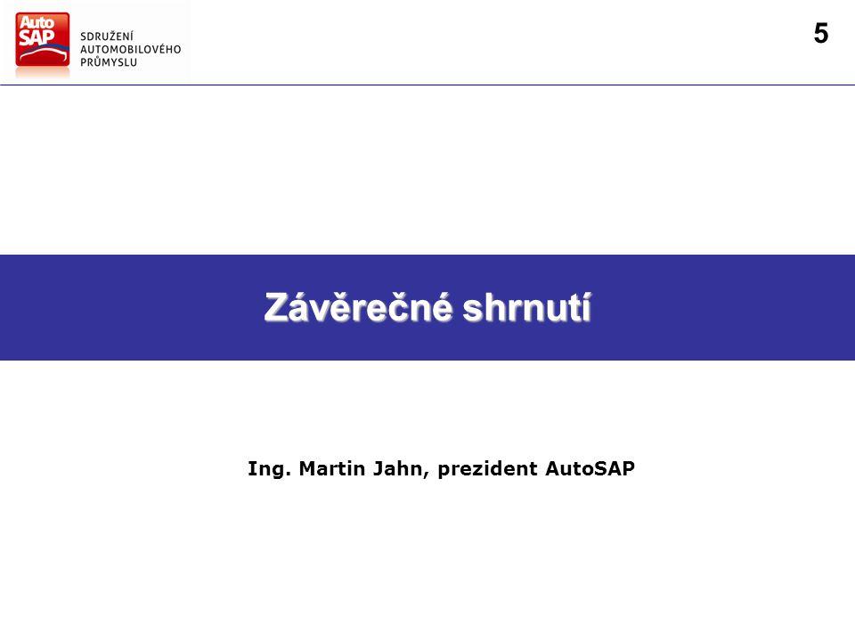 Směry hlavních činností AutoSAP Strategie AutoSAP pro další období Závěrečné shrnutí Ing.