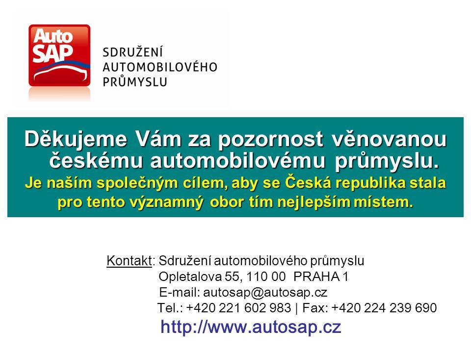 Kontakt: Sdružení automobilového průmyslu Opletalova 55, 110 00 PRAHA 1 E-mail: autosap@autosap.cz Tel.: +420 221 602 983 | Fax: +420 224 239 690 http://www.autosap.cz Děkujeme Vám za pozornost věnovanou českému automobilovému průmyslu.