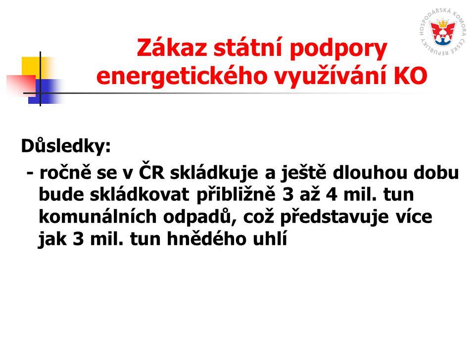 Zákaz státní podpory energetického využívání KO Důsledky: - ročně se v ČR skládkuje a ještě dlouhou dobu bude skládkovat přibližně 3 až 4 mil. tun kom
