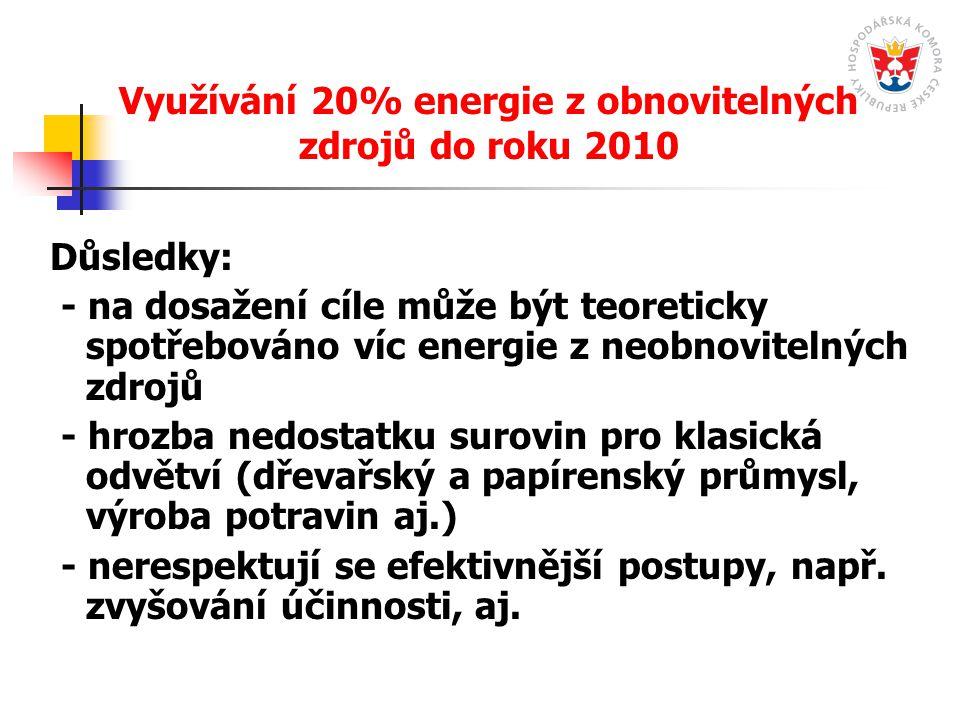 Využívání 20% energie z obnovitelných zdrojů do roku 2010 Důsledky: - na dosažení cíle může být teoreticky spotřebováno víc energie z neobnovitelných