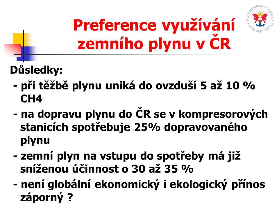 Preference využívání zemního plynu v ČR Důsledky: - při těžbě plynu uniká do ovzduší 5 až 10 % CH4 - na dopravu plynu do ČR se v kompresorových stanic