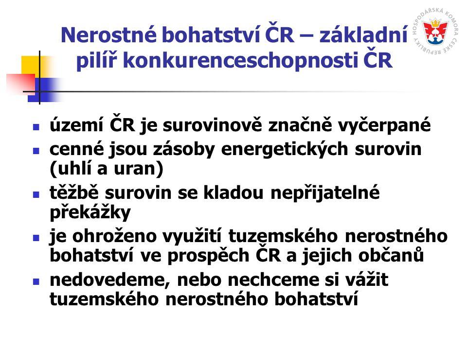 Nerostné bohatství ČR – základní pilíř konkurenceschopnosti ČR území ČR je surovinově značně vyčerpané cenné jsou zásoby energetických surovin (uhlí a
