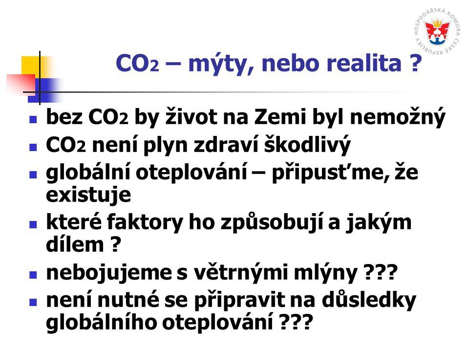 CO 2 – mýty, nebo realita ? bez CO 2 by život na Zemi byl nemožný CO 2 není plyn zdraví škodlivý globální oteplování – připusťme, že existuje které fa