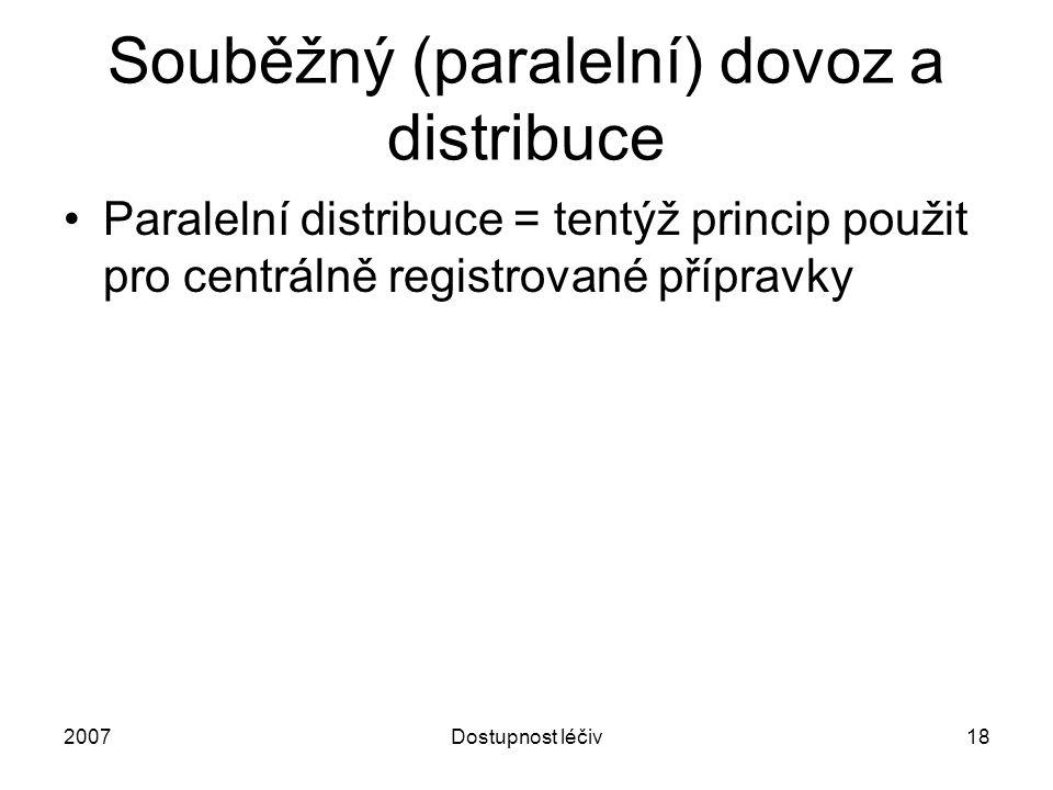 2007Dostupnost léčiv18 Souběžný (paralelní) dovoz a distribuce Paralelní distribuce = tentýž princip použit pro centrálně registrované přípravky