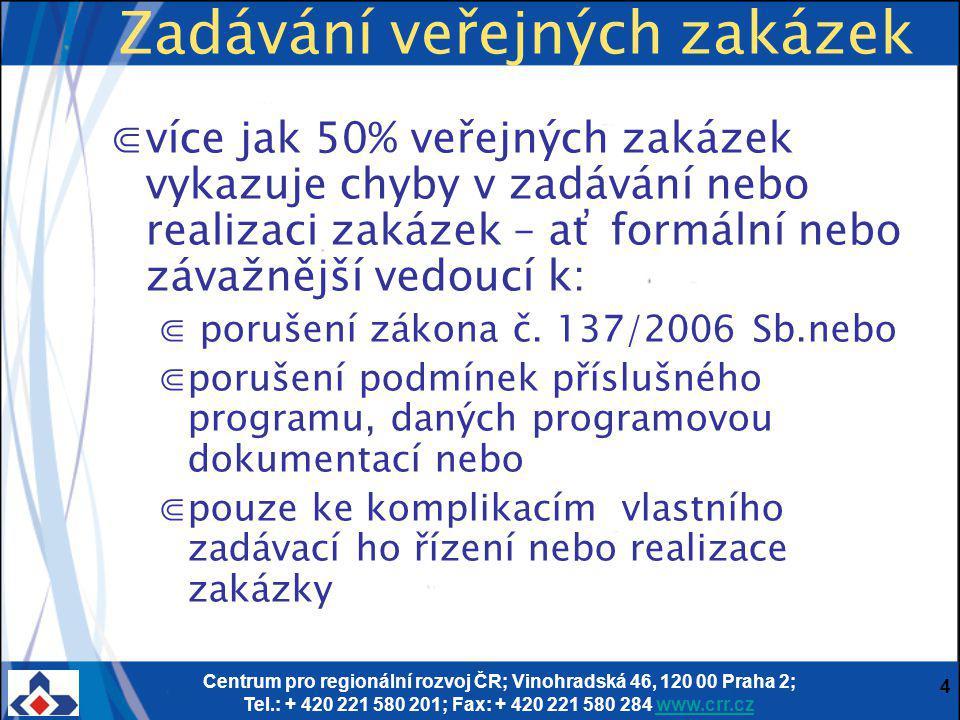 Centrum pro regionální rozvoj ČR; Vinohradská 46, 120 00 Praha 2; Tel.: + 420 221 580 201; Fax: + 420 221 580 284 www.crr.czwww.crr.cz 4 Zadávání veřejných zakázek ⋐více jak 50% veřejných zakázek vykazuje chyby v zadávání nebo realizaci zakázek – ať formální nebo závažnější vedoucí k: ⋐ porušení zákona č.