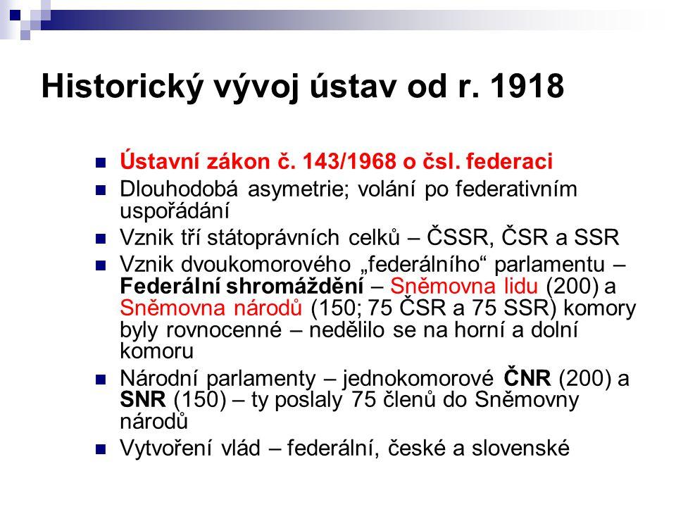 Historický vývoj ústav od r. 1918 Ústavní zákon č. 143/1968 o čsl. federaci Dlouhodobá asymetrie; volání po federativním uspořádání Vznik tří státoprá
