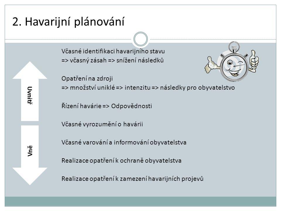 2. Havarijní plánování Včasné identifikaci havarijního stavu => včasný zásah => snížení následků Opatření na zdroji => množství uniklé => intenzitu =>