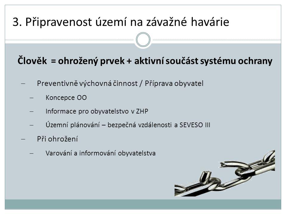 3. Připravenost území na závažné havárie  Preventivně výchovná činnost / Příprava obyvatel  Koncepce OO  Informace pro obyvatelstvo v ZHP  Územní