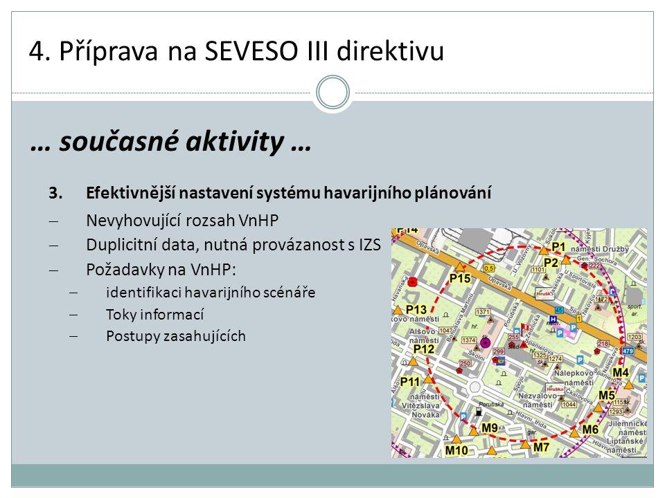 4. Příprava na SEVESO III direktivu 3.Efektivnější nastavení systému havarijního plánování  Nevyhovující rozsah VnHP  Duplicitní data, nutná prováza