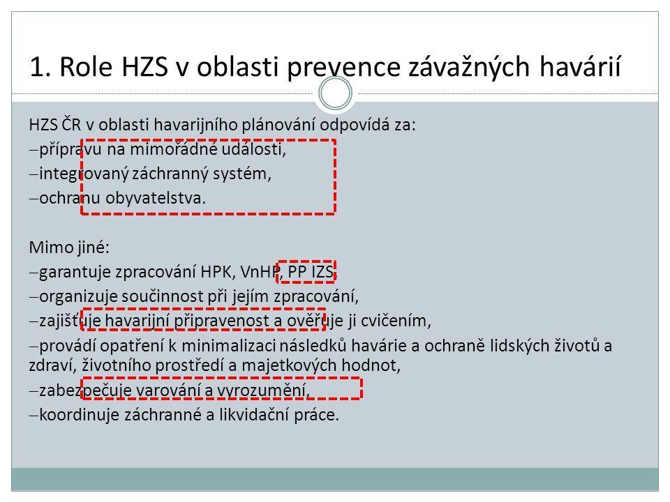 1. Role HZS v oblasti prevence závažných havárií HZS ČR v oblasti havarijního plánování odpovídá za:  přípravu na mimořádné události,  integrovaný z