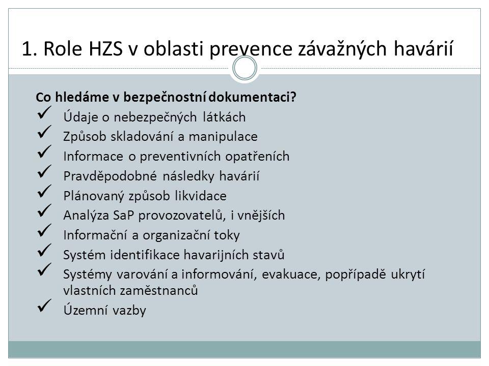 1. Role HZS v oblasti prevence závažných havárií Co hledáme v bezpečnostní dokumentaci? Údaje o nebezpečných látkách Způsob skladování a manipulace In