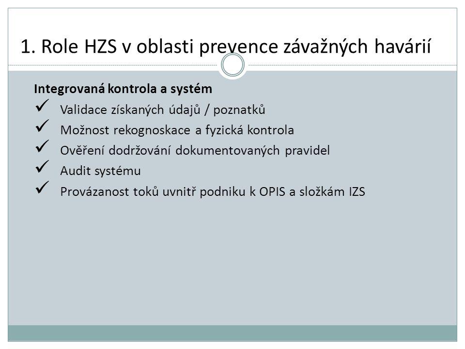 1. Role HZS v oblasti prevence závažných havárií Integrovaná kontrola a systém Validace získaných údajů / poznatků Možnost rekognoskace a fyzická kont