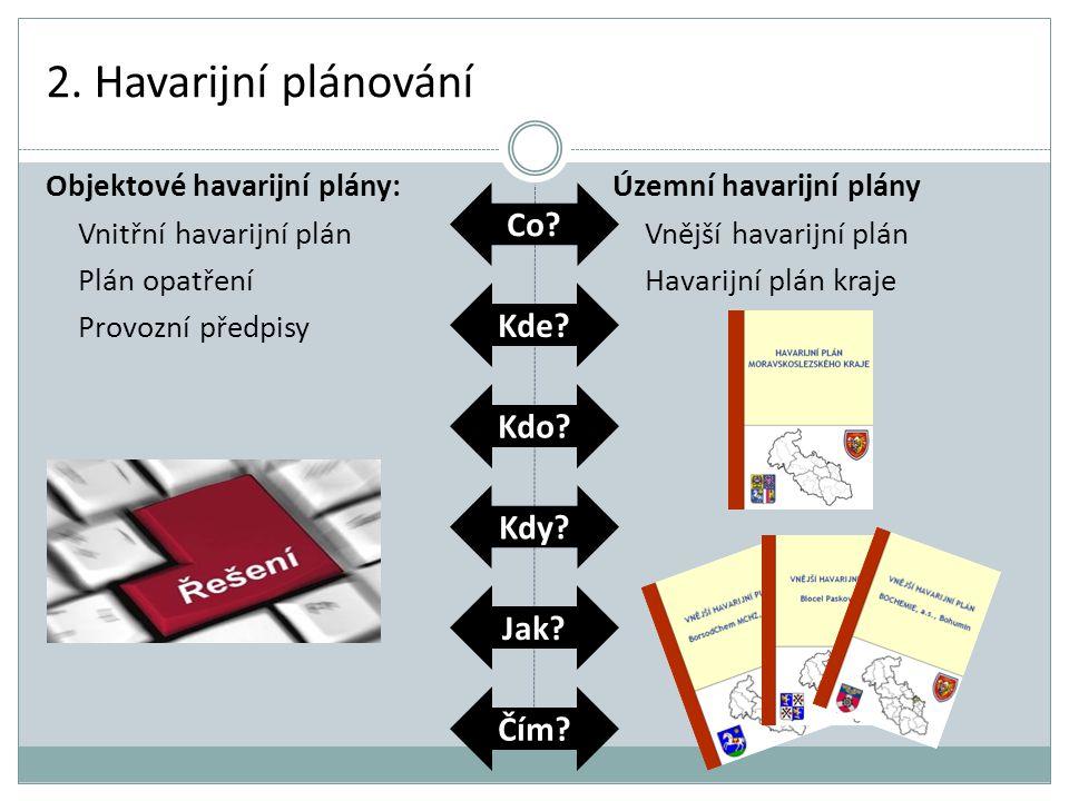 2. Havarijní plánování Objektové havarijní plány: Vnitřní havarijní plán Plán opatření Provozní předpisy Územní havarijní plány Vnější havarijní plán