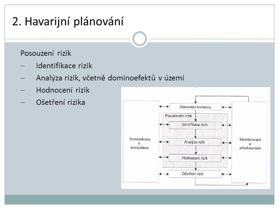 2. Havarijní plánování Posouzení rizik  Identifikace rizik  Analýza rizik, včetně dominoefektů v území  Hodnocení rizik  Ošetření rizika