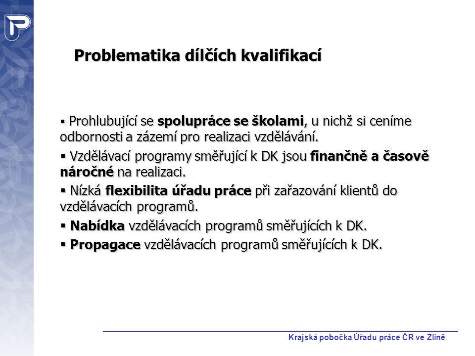 Krajská pobočka Úřadu práce ČR ve Zlíně Problematika dílčích kvalifikací  Prohlubující se spolupráce se školami, u nichž si ceníme odbornosti a zázem