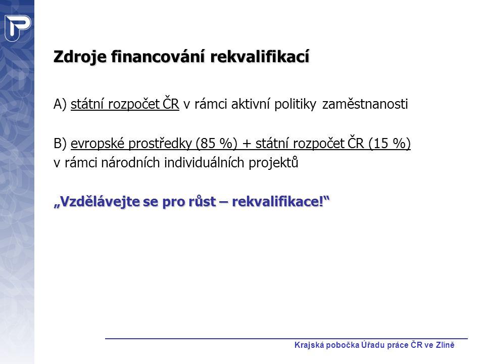 """Krajská pobočka Úřadu práce ČR ve Zlíně Projekt """"Vzdělávejte se pro růst – rekvalifikace! (registrační číslo: CZ.1.04/2.1.00/72.00001) Realizace od 1.7.2011 do 30.6.2014 (3 roky)."""