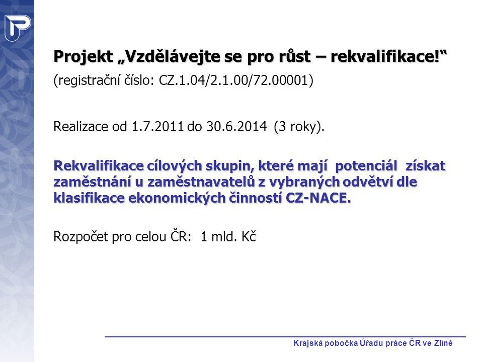 """Krajská pobočka Úřadu práce ČR ve Zlíně Projekt """"Vzdělávejte se pro růst – rekvalifikace!"""" (registrační číslo: CZ.1.04/2.1.00/72.00001) Realizace od 1"""
