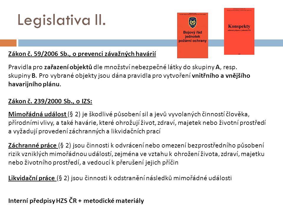 Havárie Uhasit Vytáhnout Zamezení úniku a dalšímu šíření NAHLÁSIT NA : VODOPRÁVNÍ ÚŘAD A ČIŽP Únik NL 254/2001 §40 odst.