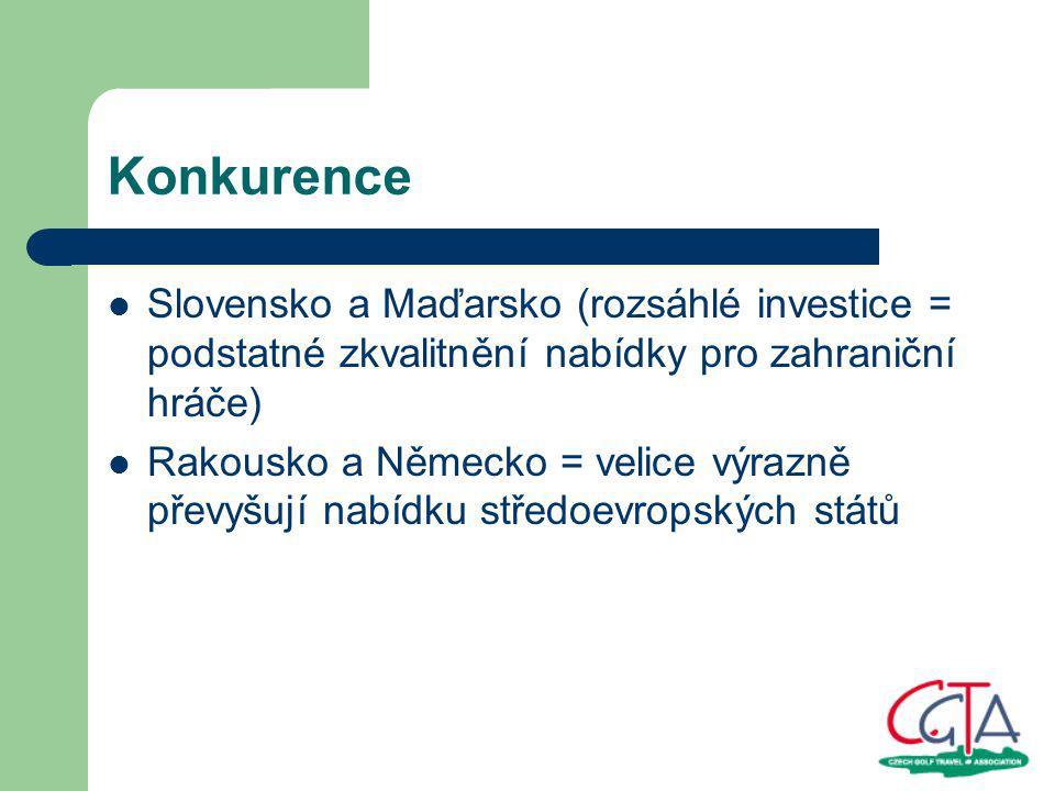 Konkurence Slovensko a Maďarsko (rozsáhlé investice = podstatné zkvalitnění nabídky pro zahraniční hráče) Rakousko a Německo = velice výrazně převyšují nabídku středoevropských států