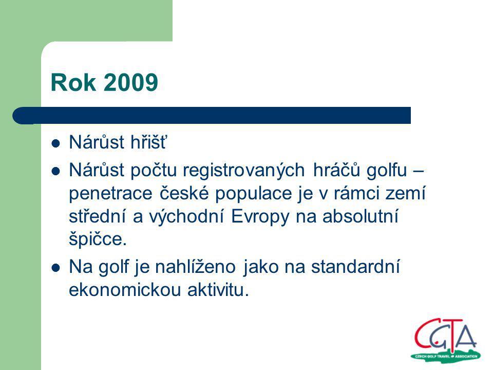 Rok 2009 Nárůst hřišť Nárůst počtu registrovaných hráčů golfu – penetrace české populace je v rámci zemí střední a východní Evropy na absolutní špičce.