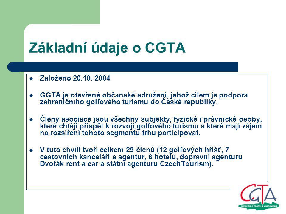 Poslání a cíle CGTA Rozšiřování informací o golfovém turismu v České republice s využitím všech druhů médií.