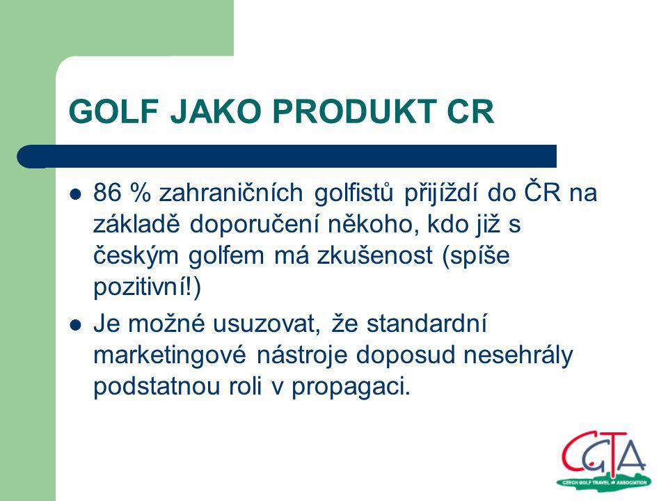 GOLF JAKO PRODUKT CR 86 % zahraničních golfistů přijíždí do ČR na základě doporučení někoho, kdo již s českým golfem má zkušenost (spíše pozitivní!) Je možné usuzovat, že standardní marketingové nástroje doposud nesehrály podstatnou roli v propagaci.