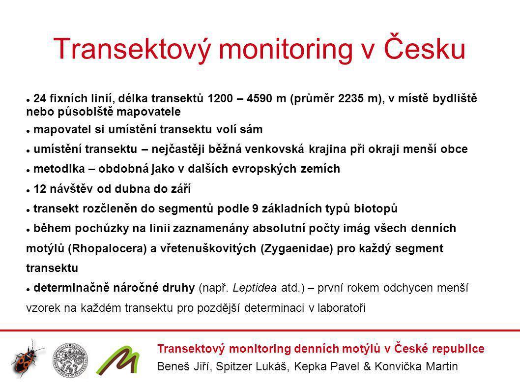 Transektový monitoring v Česku 24 fixních linií, délka transektů 1200 – 4590 m (průměr 2235 m), v místě bydliště nebo působiště mapovatele mapovatel s
