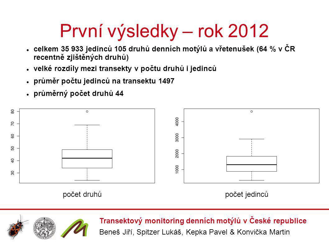 První výsledky – rok 2012 Transektový monitoring denních motýlů v České republice Beneš Jiří, Spitzer Lukáš, Kepka Pavel & Konvička Martin počet druhů