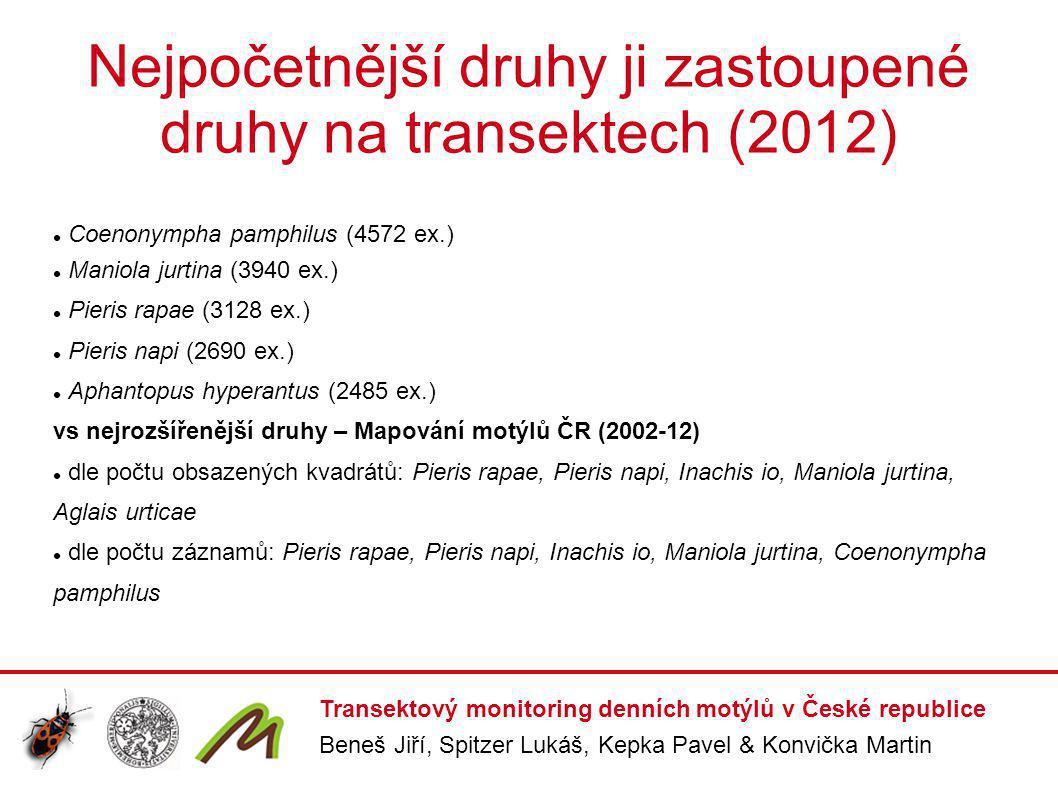 Nejpočetnější druhy ji zastoupené druhy na transektech (2012) Coenonympha pamphilus (4572 ex.) Maniola jurtina (3940 ex.) Pieris rapae (3128 ex.) Pier