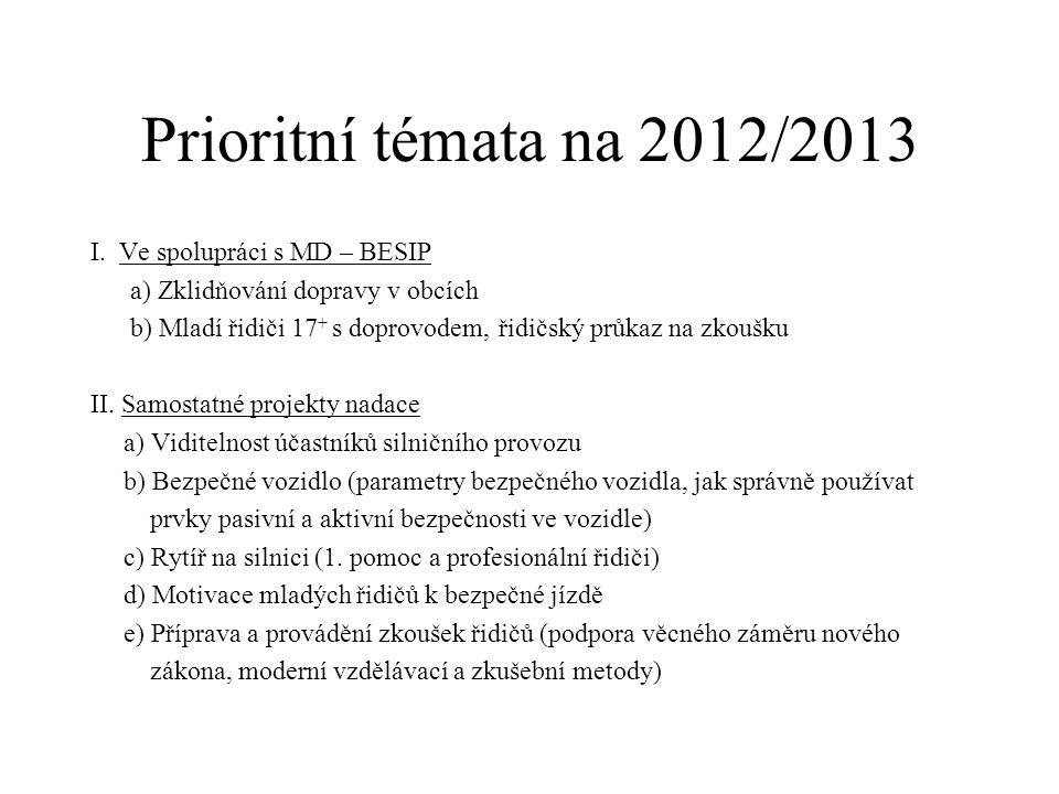 Prioritní témata na 2012/2013 I. Ve spolupráci s MD – BESIP a) Zklidňování dopravy v obcích b) Mladí řidiči 17 + s doprovodem, řidičský průkaz na zkou