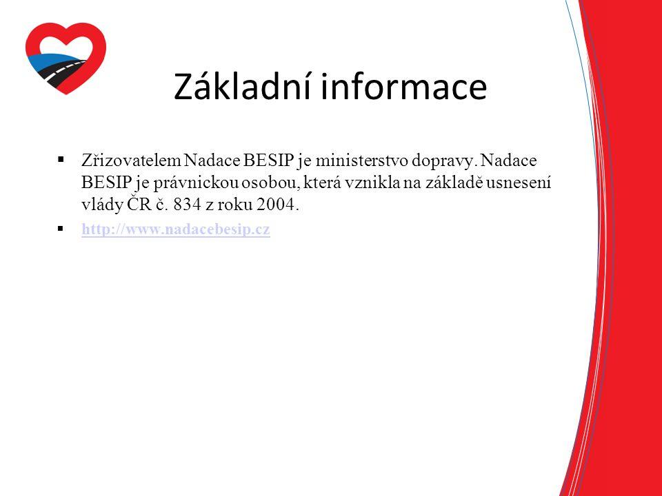 Základní informace  Zřizovatelem Nadace BESIP je ministerstvo dopravy. Nadace BESIP je právnickou osobou, která vznikla na základě usnesení vlády ČR