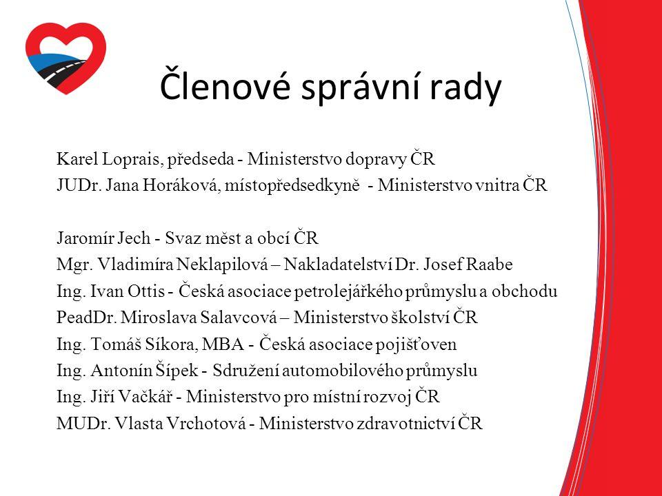 Členové správní rady Karel Loprais, předseda - Ministerstvo dopravy ČR JUDr.