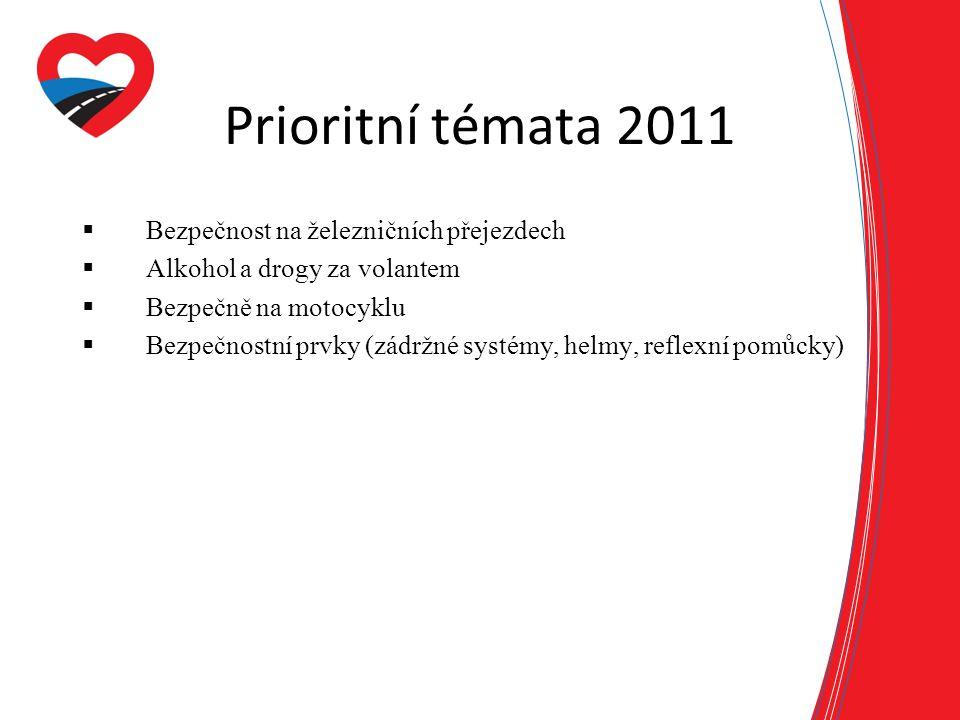 Prioritní témata 2011  Bezpečnost na železničních přejezdech  Alkohol a drogy za volantem  Bezpečně na motocyklu  Bezpečnostní prvky (zádržné systémy, helmy, reflexní pomůcky)
