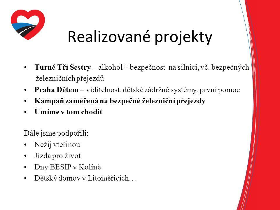 Realizované projekty Turné Tři Sestry – alkohol + bezpečnost na silnici, vč. bezpečných železničních přejezdů Praha Dětem – viditelnost, dětské zádržn