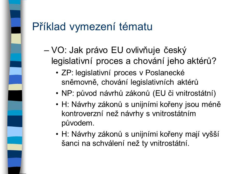Příklad vymezení tématu –VO: Jak právo EU ovlivňuje český legislativní proces a chování jeho aktérů? ZP: legislativní proces v Poslanecké sněmovně, ch