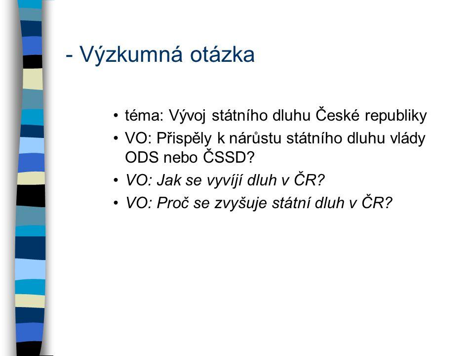- Výzkumná otázka téma: Vývoj státního dluhu České republiky VO: Přispěly k nárůstu státního dluhu vlády ODS nebo ČSSD? VO: Jak se vyvíjí dluh v ČR? V